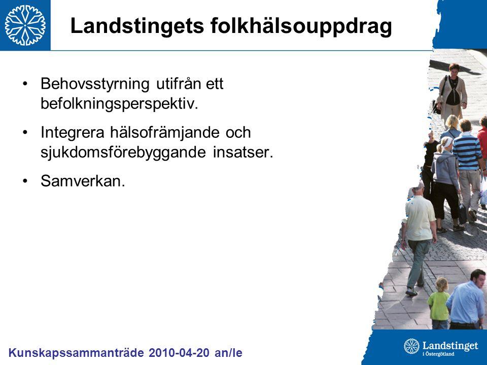 Landstingets folkhälsouppdrag Behovsstyrning utifrån ett befolkningsperspektiv.