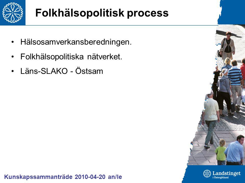 Folkhälsopolitisk process Hälsosamverkansberedningen.
