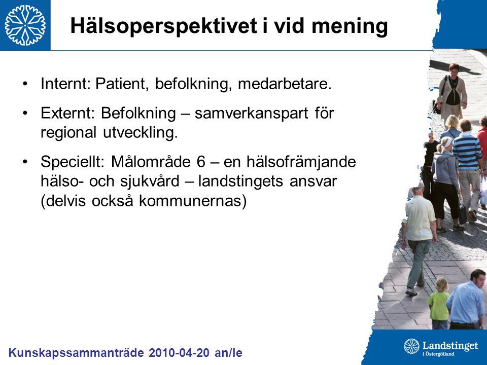 Hälsoperspektivet i vid mening Internt: Patient, befolkning, medarbetare.