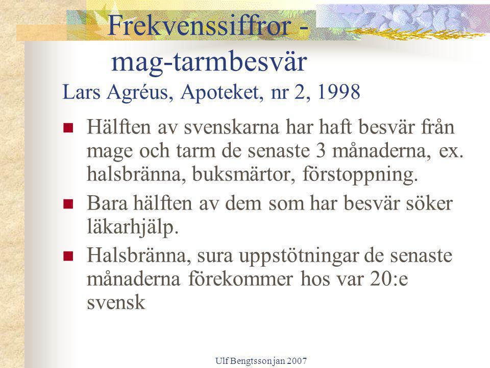 Ulf Bengtsson jan 2007 Frekvenssiffror - mag-tarmbesvär Lars Agréus, Apoteket, nr 2, 1998 Hälften av svenskarna har haft besvär från mage och tarm de