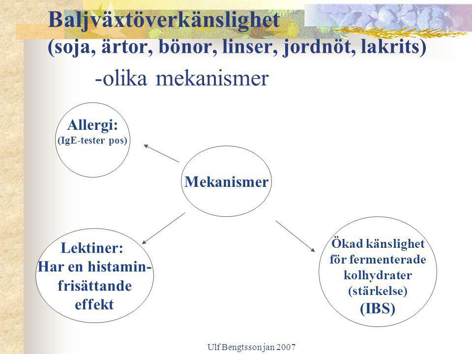 Ulf Bengtsson jan 2007 Baljväxtöverkänslighet (soja, ärtor, bönor, linser, jordnöt, lakrits) -olika mekanismer Mekanismer Ökad känslighet för fermente
