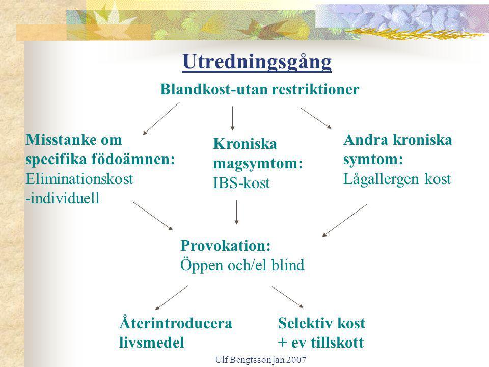 Ulf Bengtsson jan 2007 Utredningsgång Blandkost-utan restriktioner Misstanke om specifika födoämnen: Eliminationskost -individuell Kroniska magsymtom:
