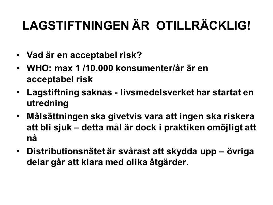 LAGSTIFTNINGEN ÄR OTILLRÄCKLIG! Vad är en acceptabel risk? WHO: max 1 /10.000 konsumenter/år är en acceptabel risk Lagstiftning saknas - livsmedelsver