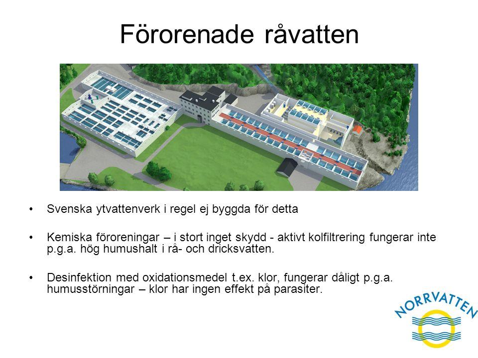 Förorenade råvatten Svenska ytvattenverk i regel ej byggda för detta Kemiska föroreningar – i stort inget skydd - aktivt kolfiltrering fungerar inte p