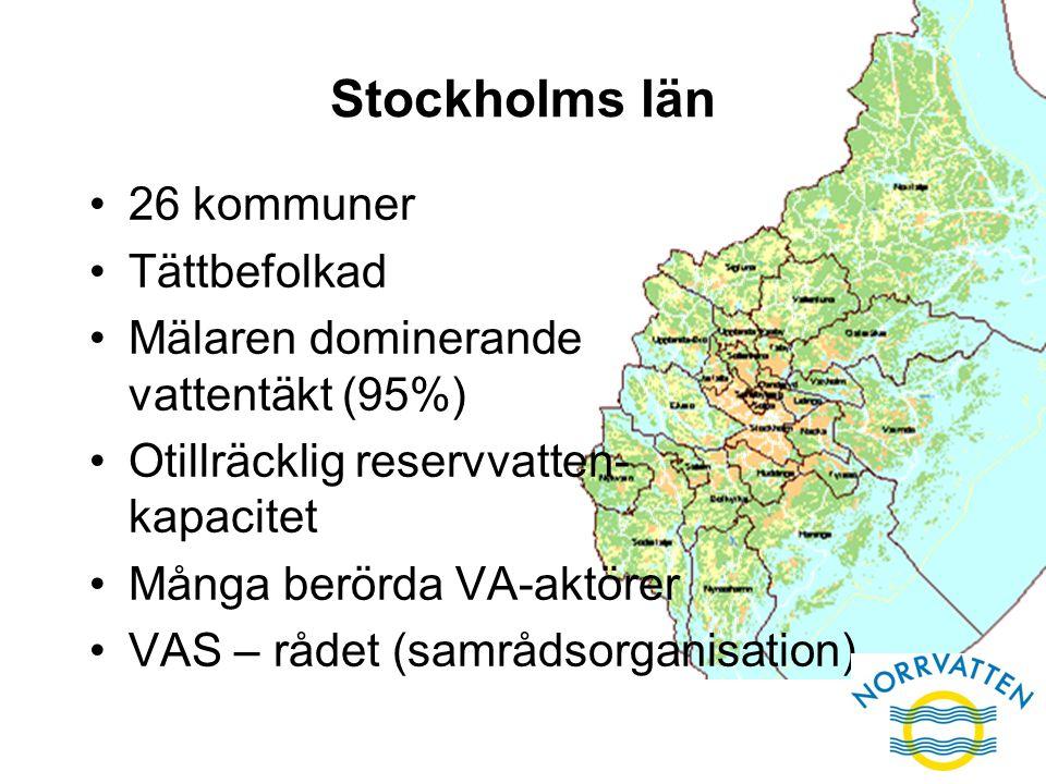 Stockholms län 26 kommuner Tättbefolkad Mälaren dominerande vattentäkt (95%) Otillräcklig reservvatten- kapacitet Många berörda VA-aktörer VAS – rådet