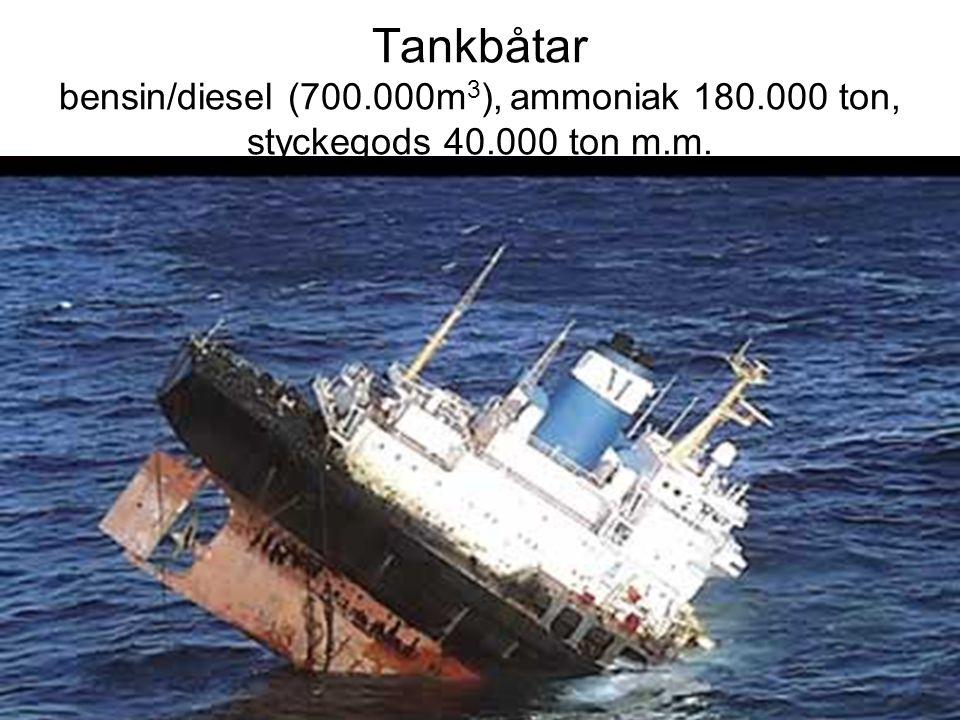 Tankbåtar bensin/diesel (700.000m 3 ), ammoniak 180.000 ton, styckegods 40.000 ton m.m.