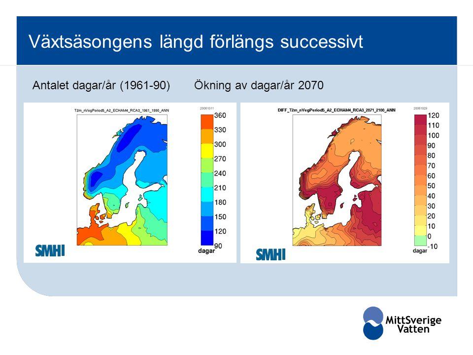 Antalet dagar/år (1961-90) Ökning av dagar/år 2070 Växtsäsongens längd förlängs successivt