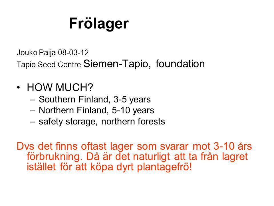 Jouko Paija 08-03-12 Tapio Seed Centre Siemen-Tapio, foundation HOW MUCH? –Southern Finland, 3-5 years –Northern Finland, 5-10 years –safety storage,