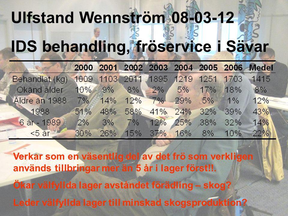 Ulfstand Wennström 08-03-12 IDS behandling, fröservice i Sävar Verkar som en väsentlig del av det frö som verkligen används tillbringar mer än 5 år i lager först!!.