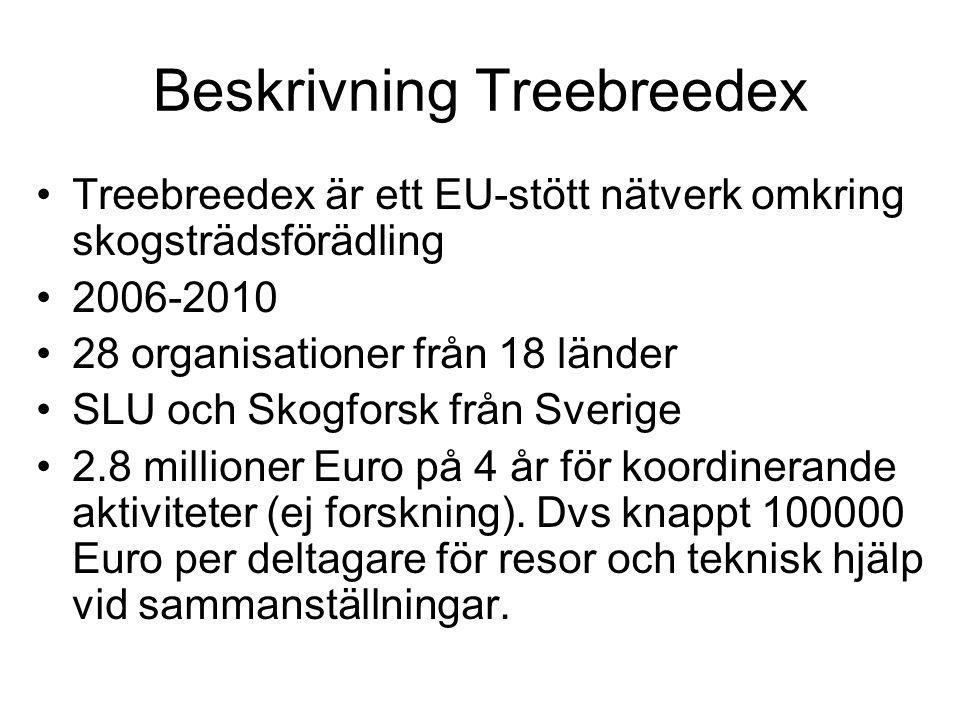 Beskrivning Treebreedex Treebreedex är ett EU-stött nätverk omkring skogsträdsförädling 2006-2010 28 organisationer från 18 länder SLU och Skogforsk från Sverige 2.8 millioner Euro på 4 år för koordinerande aktiviteter (ej forskning).