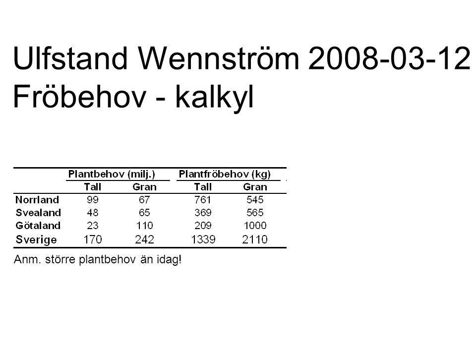 Ulfstand Wennström 2008-03-12 Fröbehov - kalkyl Anm. större plantbehov än idag!