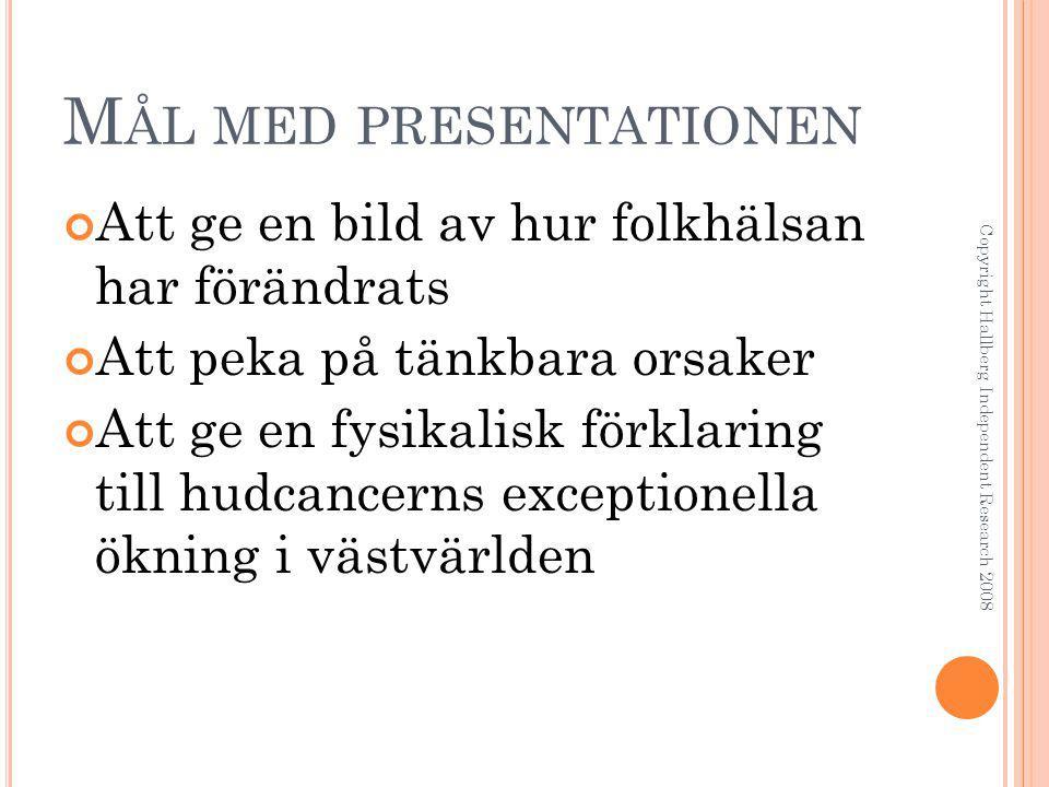 B ARA TVÅ PARAMETRAR VARIERAS FÖR BÄSTA PASSNING TILL ÅLDERSSTANDARDISERAD INCIDENS Copyright Hallberg Independent Research 2008