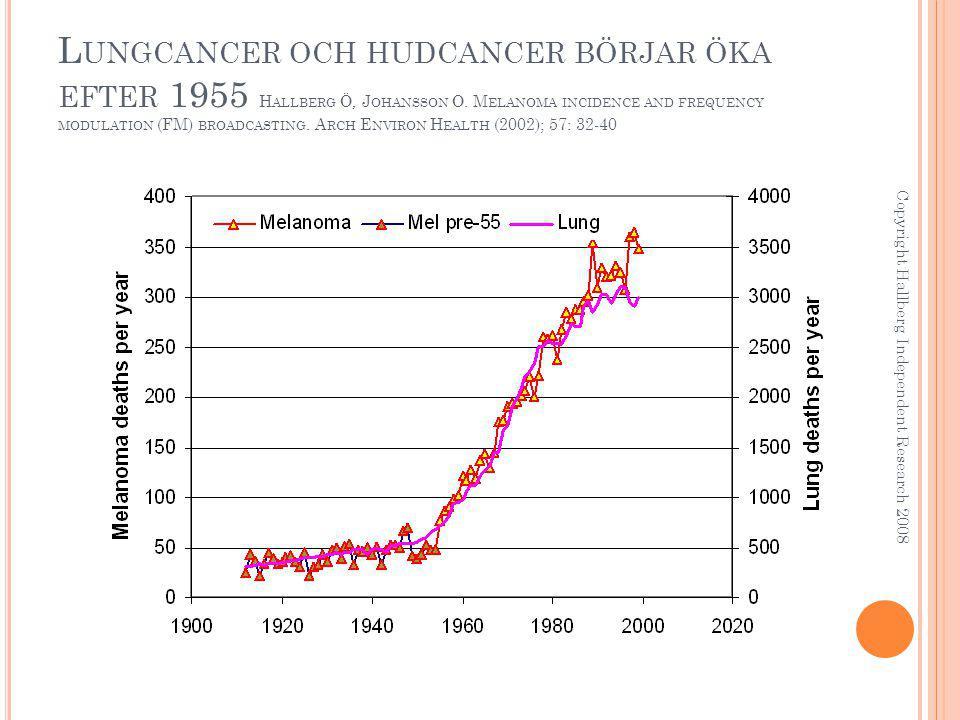 O MRÅDEN SOM TÄCKS AV FLERA FM- SÄNDARE HAR HÖGRE HUDCANCERINCIDENS Copyright Hallberg Independent Research 2008