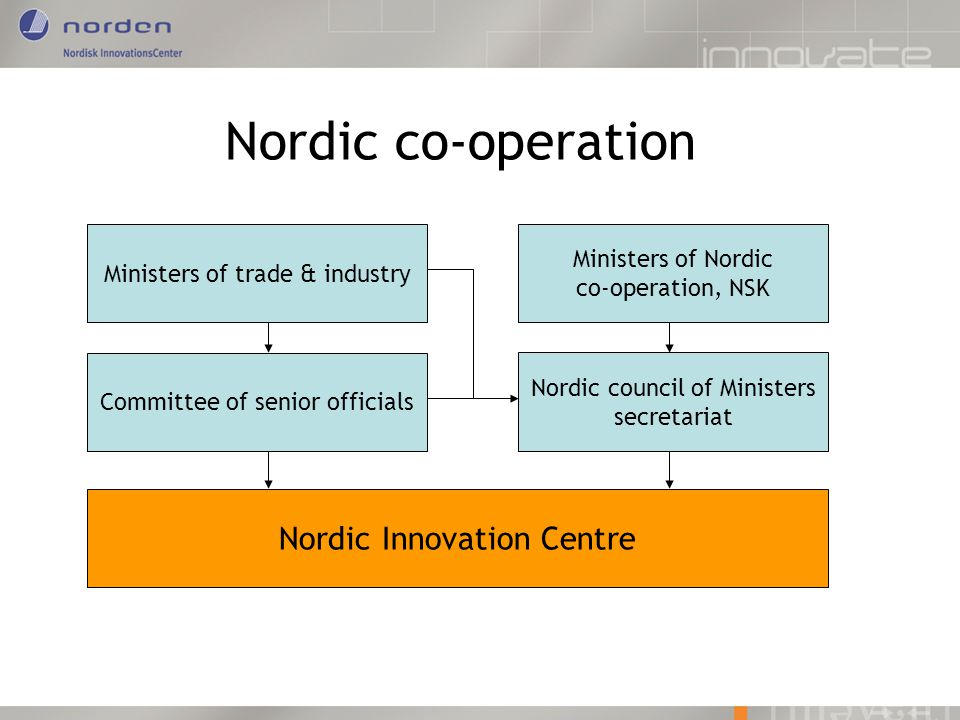 Ministers of trade & industry Nordic council of Ministers secretariat Committee of senior officials Ministers of Nordic co-operation, NSK Nordic Innovation Centre Nordic co-operation