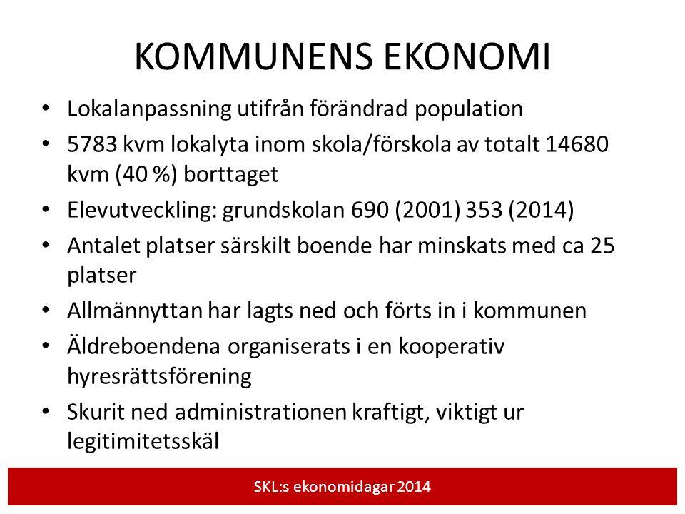 KOMMUNENS EKONOMI Lokalanpassning utifrån förändrad population 5783 kvm lokalyta inom skola/förskola av totalt 14680 kvm (40 %) borttaget Elevutveckli