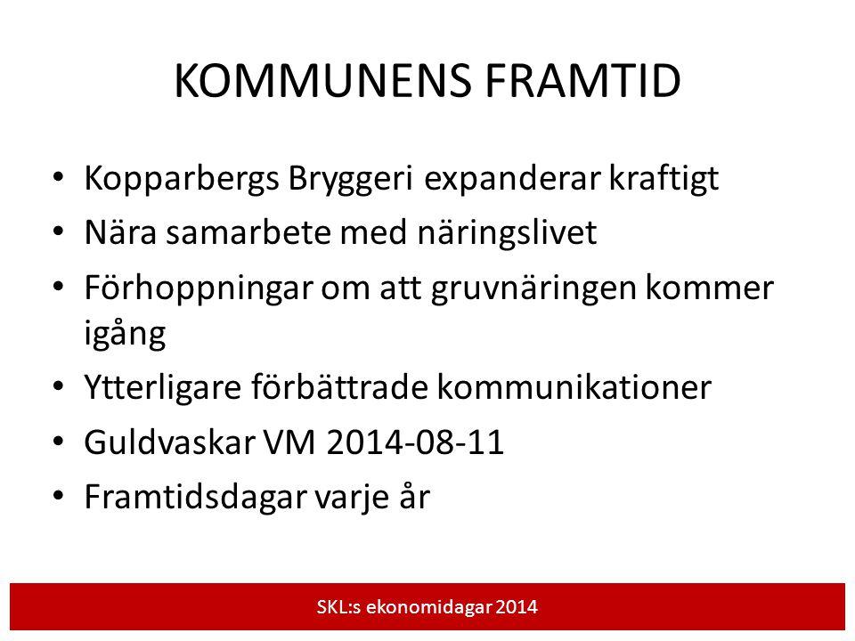 KOMMUNENS FRAMTID Kopparbergs Bryggeri expanderar kraftigt Nära samarbete med näringslivet Förhoppningar om att gruvnäringen kommer igång Ytterligare förbättrade kommunikationer Guldvaskar VM 2014-08-11 Framtidsdagar varje år SKL:s ekonomidagar 2014