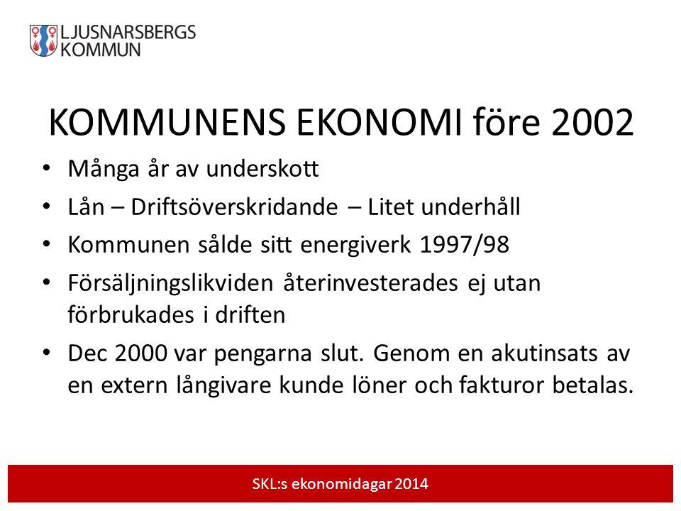 KOMMUNENS EKONOMI före 2002 Många år av underskott Lån – Driftsöverskridande – Litet underhåll Kommunen sålde sitt energiverk 1997/98 Försäljningslikviden återinvesterades ej utan förbrukades i driften Dec 2000 var pengarna slut.