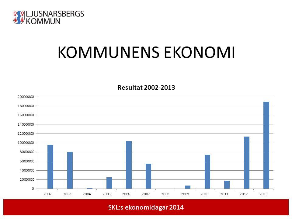 KOMMUNENS EKONOMI SKL:s ekonomidagar 2014