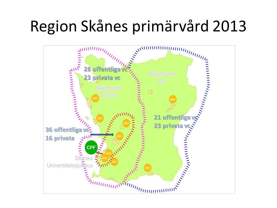 28 offentliga vc 23 privata vc 21 offentliga vc 23 privata vc 36 offentliga vc 16 privata Region Skånes primärvård 2013