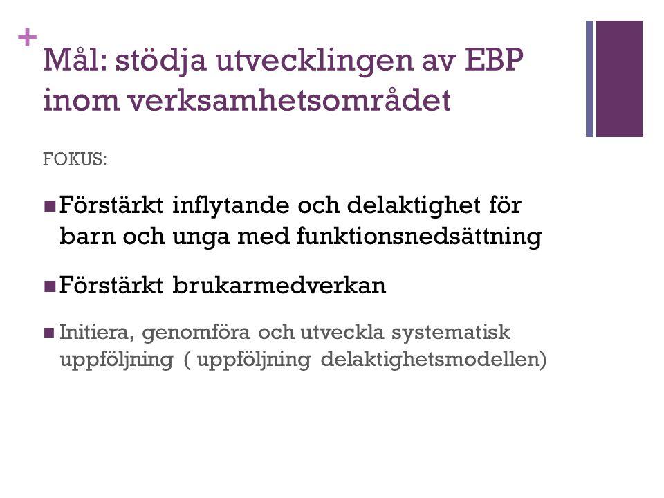 + Mål: stödja utvecklingen av EBP inom verksamhetsområdet FOKUS: Förstärkt inflytande och delaktighet för barn och unga med funktionsnedsättning Förstärkt brukarmedverkan Initiera, genomföra och utveckla systematisk uppföljning ( uppföljning delaktighetsmodellen)