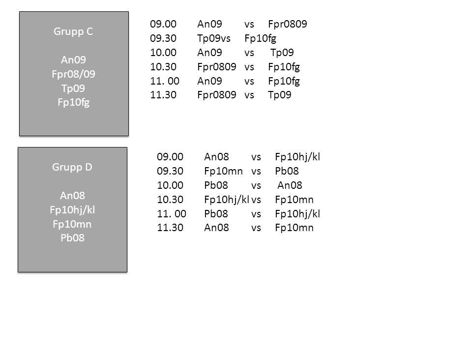 Grupp C An09 Fpr08/09 Tp09 Fp10fg Grupp C An09 Fpr08/09 Tp09 Fp10fg 09.00 An09vs Fpr0809 09.30Tp09vsFp10fg 10.00 An09 vs Tp09 10.30 Fpr0809vsFp10fg 11.