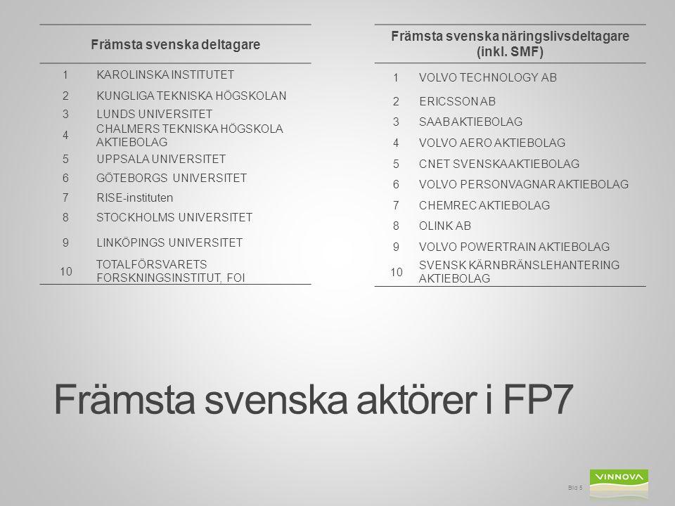 Svenskt deltagande i Cooperation Bild 6 Över 1 000 projekt 600 utanför EU 12 000 deltaganden