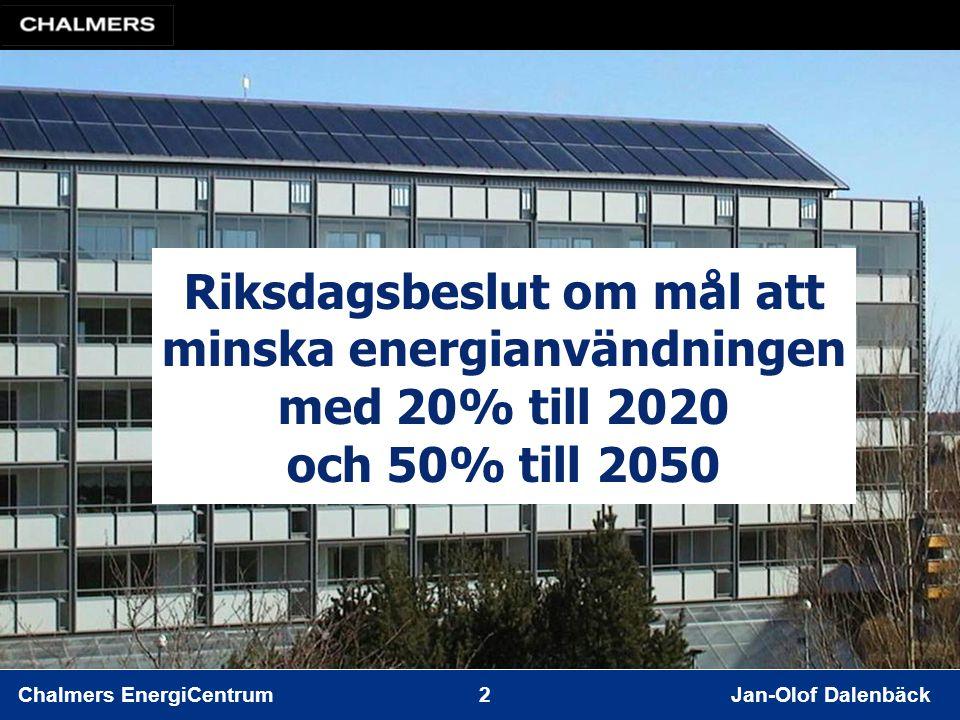 Chalmers EnergiCentrum 3 Jan-Olof Dalenbäck Kurt Olsson: … i huvet på ett bostadsbolag ?