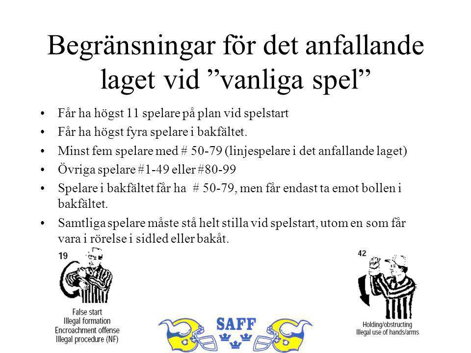 Begränsningar för det anfallande laget vid vanliga spel Får ha högst 11 spelare på plan vid spelstart Får ha högst fyra spelare i bakfältet.