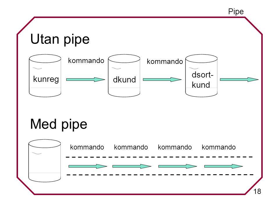 18 Utan pipe kunreg dkund dsort- kund kommando Med pipe Pipe
