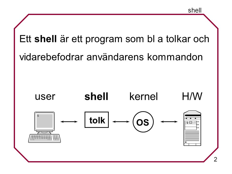 53 Shellscript Kommandifil - shellscript cat lrkn echo Antal filer är \c ; ls | wc -l lrkn Antal filer är 16