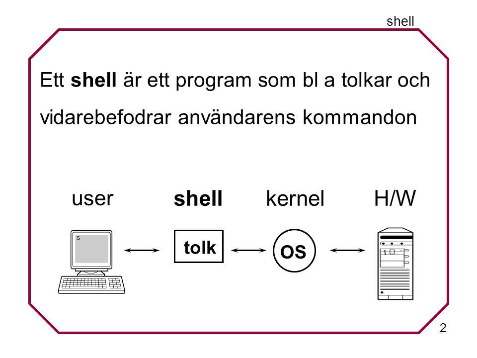 2 shell Ett shell är ett program som bl a tolkar och vidarebefodrar användarens kommandon user shell tolk kernel OS H/W