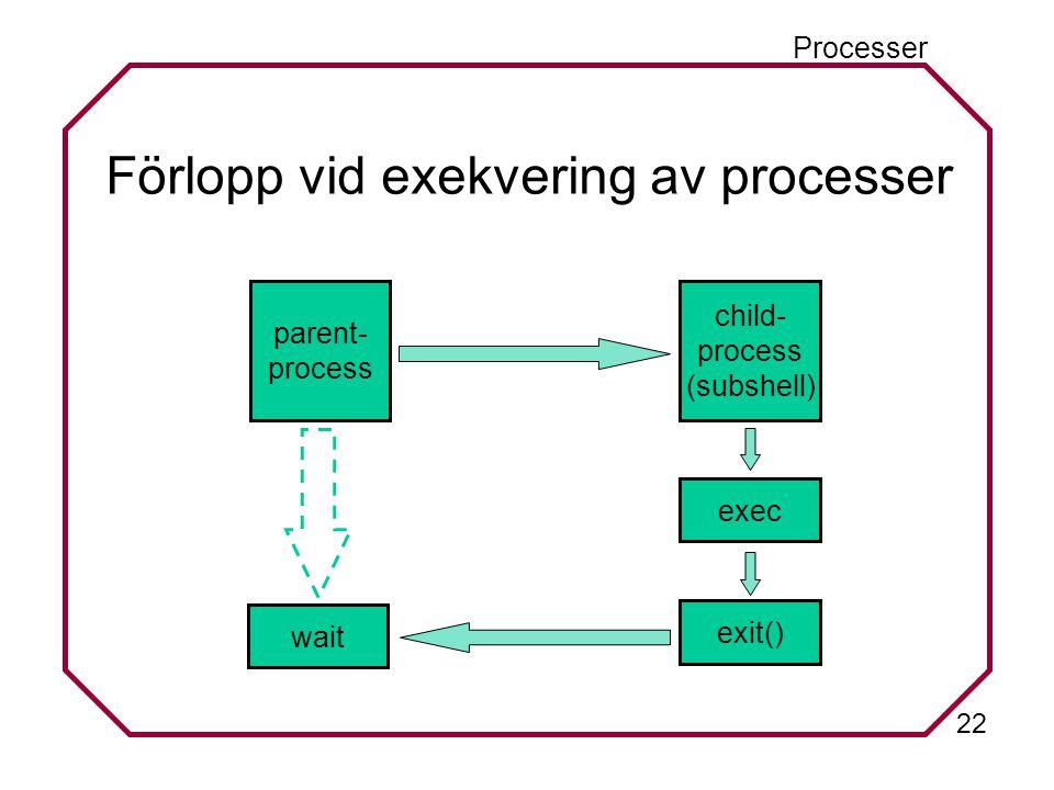 22 Processer Förlopp vid exekvering av processer parent- process child- process (subshell) exec exit() wait