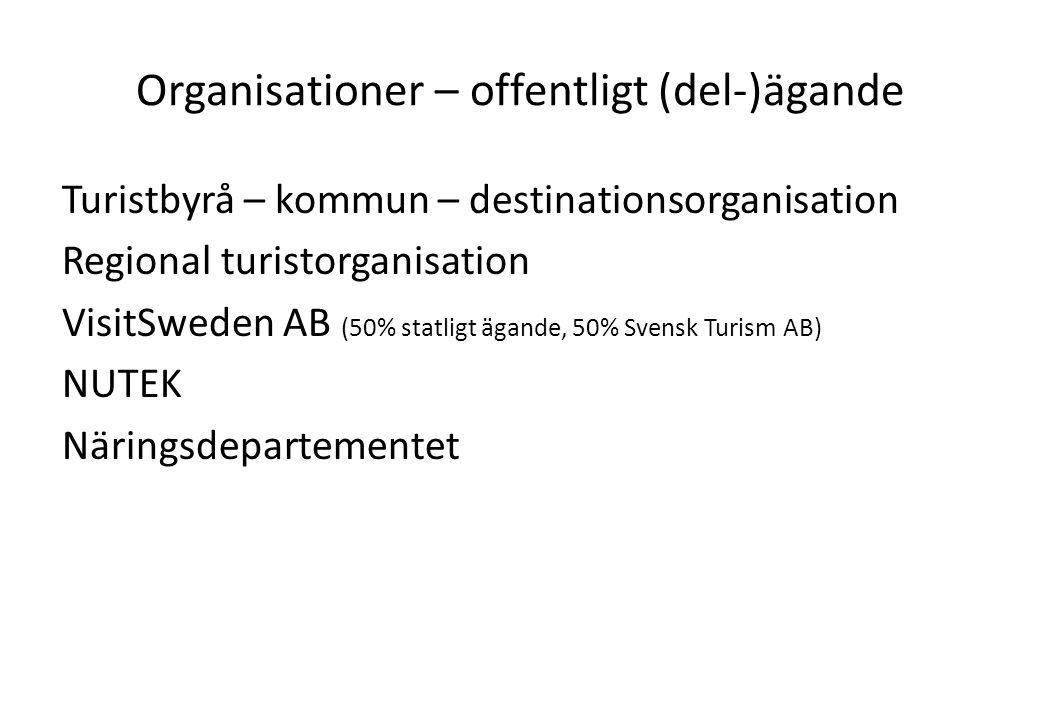 Organisationer – offentligt (del-)ägande Turistbyrå – kommun – destinationsorganisation Regional turistorganisation VisitSweden AB (50% statligt ägande, 50% Svensk Turism AB) NUTEK Näringsdepartementet