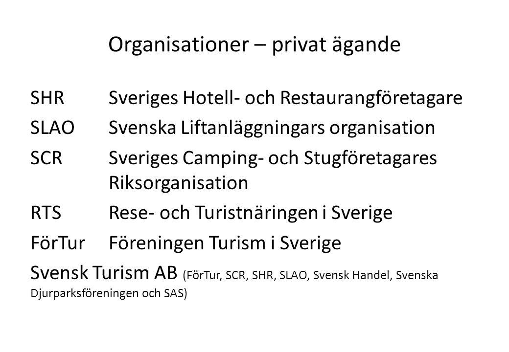 Organisationer – privat ägande SHRSveriges Hotell- och Restaurangföretagare SLAOSvenska Liftanläggningars organisation SCRSveriges Camping- och Stugföretagares Riksorganisation RTSRese- och Turistnäringen i Sverige FörTurFöreningen Turism i Sverige Svensk Turism AB (FörTur, SCR, SHR, SLAO, Svensk Handel, Svenska Djurparksföreningen och SAS)