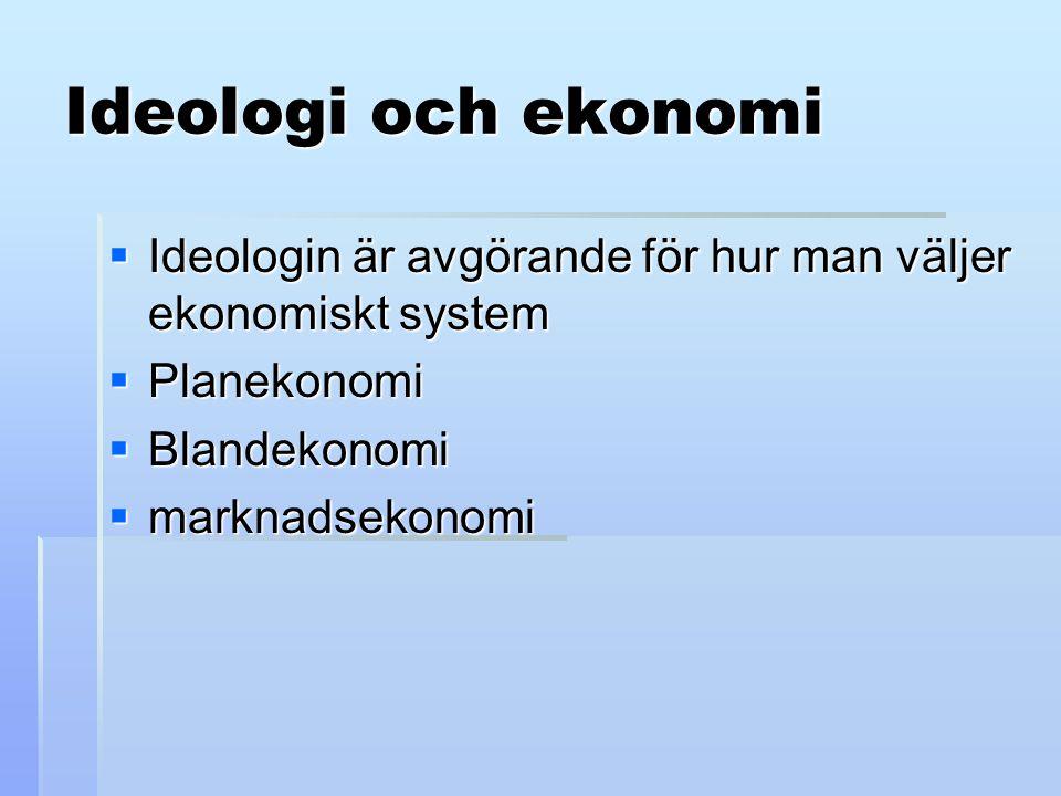 Ideologi och ekonomi  Ideologin är avgörande för hur man väljer ekonomiskt system  Planekonomi  Blandekonomi  marknadsekonomi
