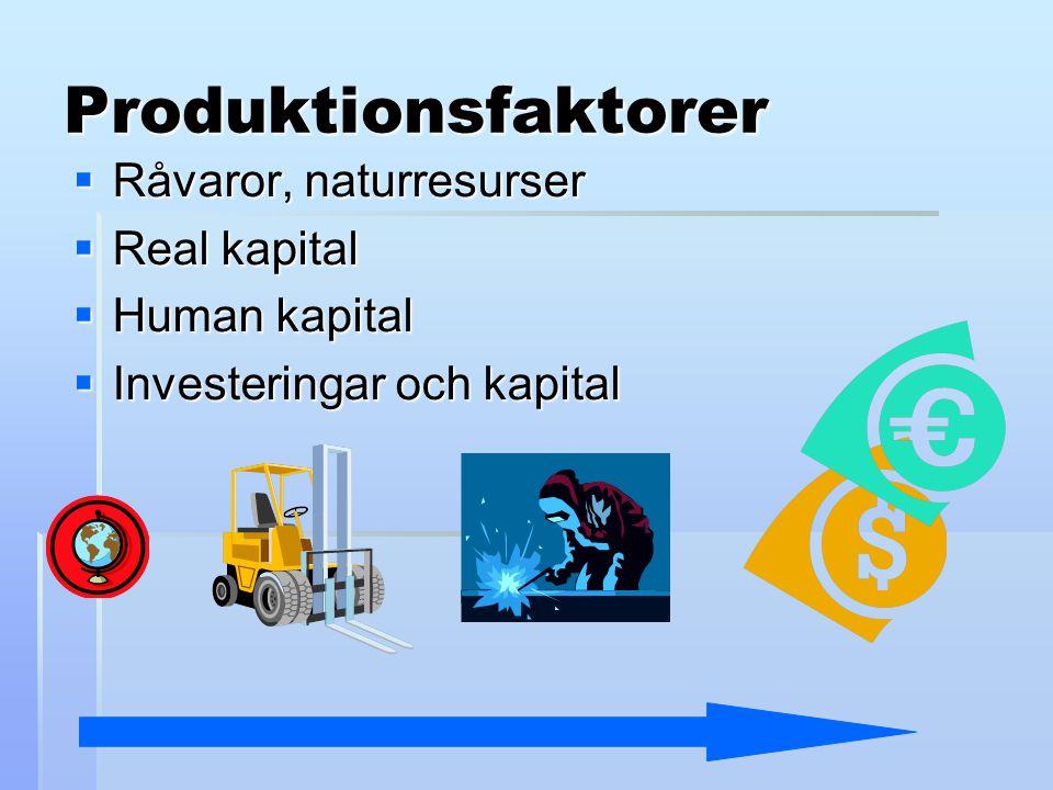 Produktionsfaktorer  Råvaror, naturresurser  Real kapital  Human kapital  Investeringar och kapital