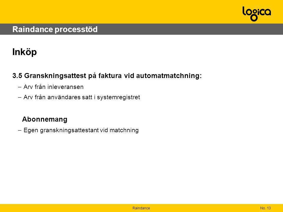 No. 13Raindance Raindance processtöd Inköp 3.5 Granskningsattest på faktura vid automatmatchning: –Arv från inleveransen –Arv från användares satt i s