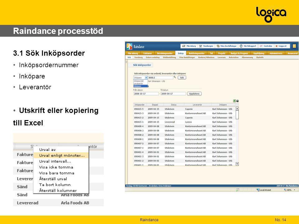 No. 14Raindance Raindance processtöd 3.1 Sök Inköpsorder Inköpsordernummer Inköpare Leverantör Utskrift eller kopiering till Excel