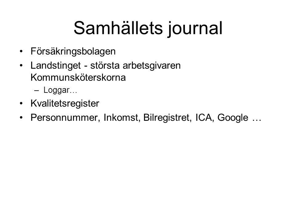 Samhällets journal Försäkringsbolagen Landstinget - största arbetsgivaren Kommunsköterskorna –Loggar… Kvalitetsregister Personnummer, Inkomst, Bilregistret, ICA, Google …