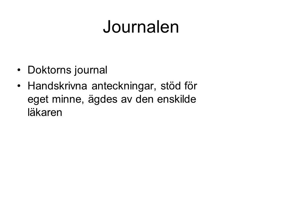 Journalen Doktorns journal Handskrivna anteckningar, stöd för eget minne, ägdes av den enskilde läkaren