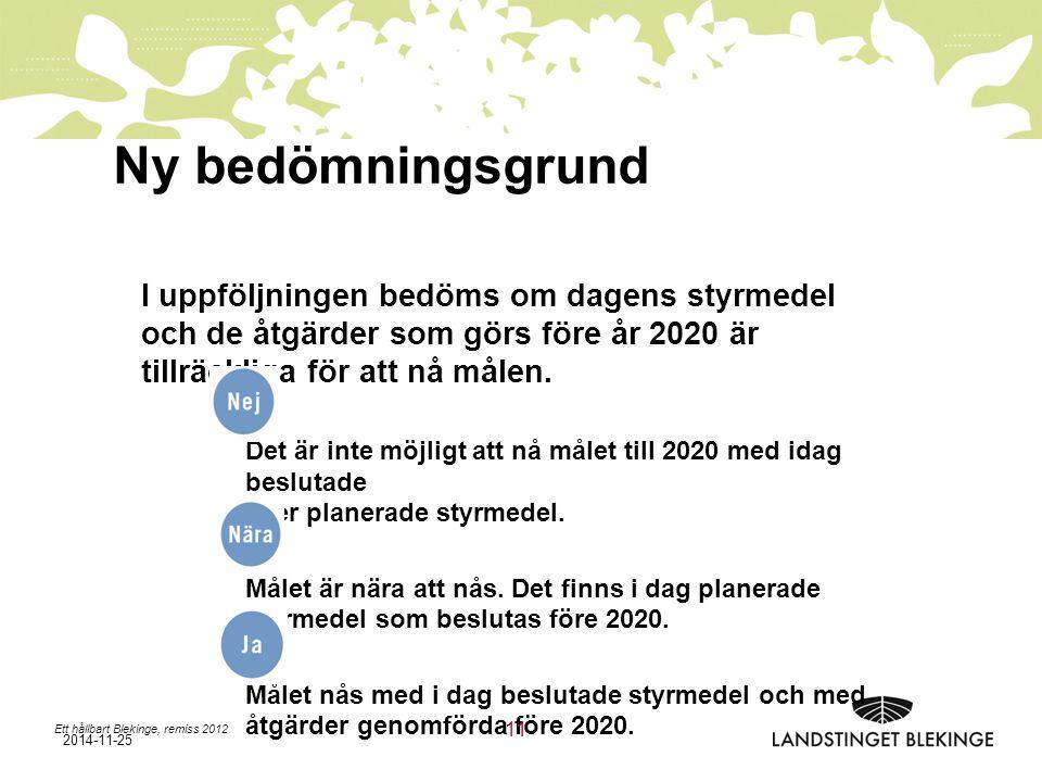 2014-11-25 Ny bedömningsgrund I uppföljningen bedöms om dagens styrmedel och de åtgärder som görs före år 2020 är tillräckliga för att nå målen.