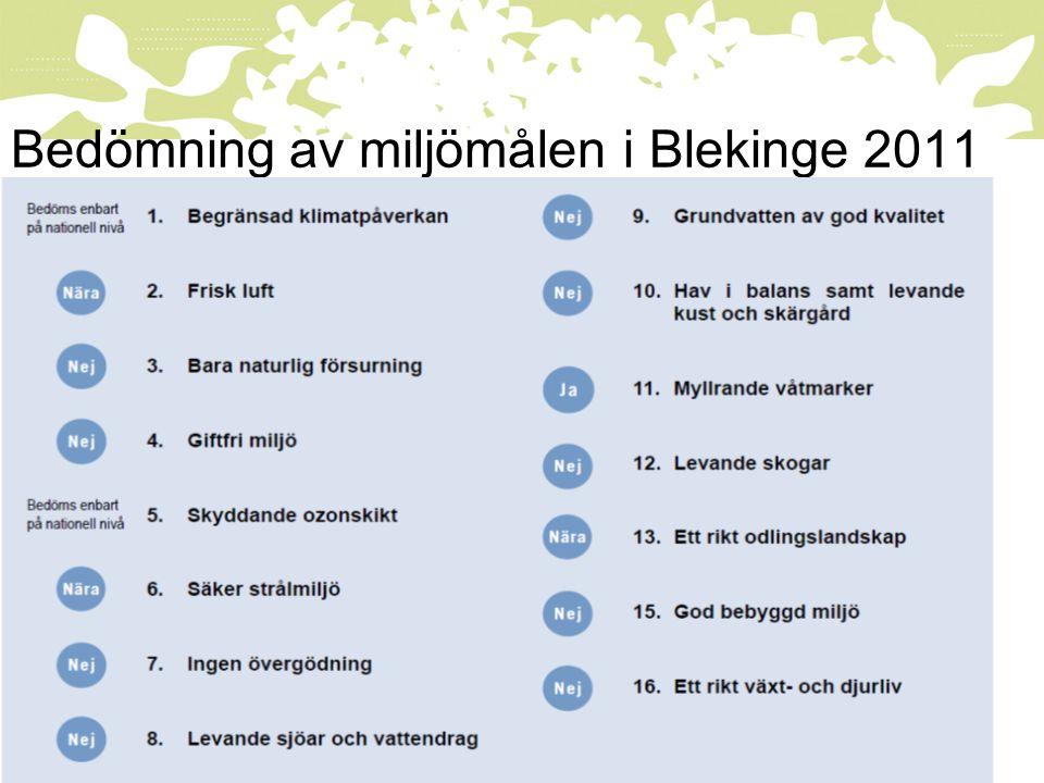 2014-11-25 Bedömning av miljömålen i Blekinge 2011 Ett hållbart Blekinge, remiss 2012 12