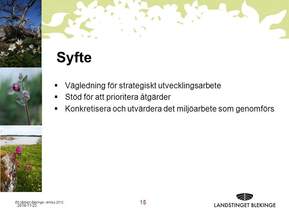 2014-11-25 Syfte  Vägledning för strategiskt utvecklingsarbete  Stöd för att prioritera åtgärder  Konkretisera och utvärdera det miljöarbete som genomförs Ett hållbart Blekinge, remiss 2012 15
