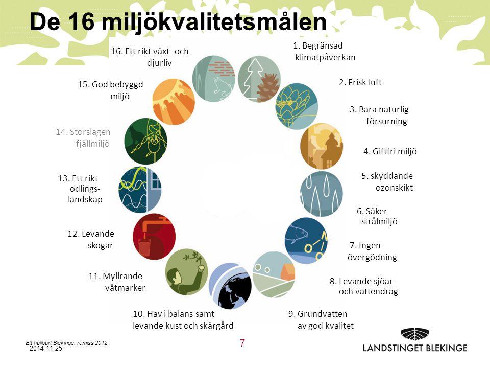 2014-11-25 Ett hållbart Blekinge, remiss 2012 7 De 16 miljökvalitetsmålen 8.
