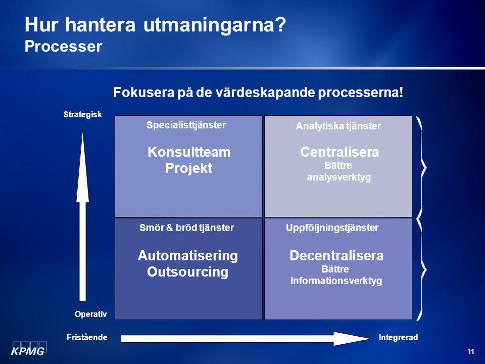 11 Hur hantera utmaningarna? Processer Smör & bröd tjänster Strategisk Operativ FriståendeIntegrerad Analytiska tjänster Specialisttjänster Uppföljnin