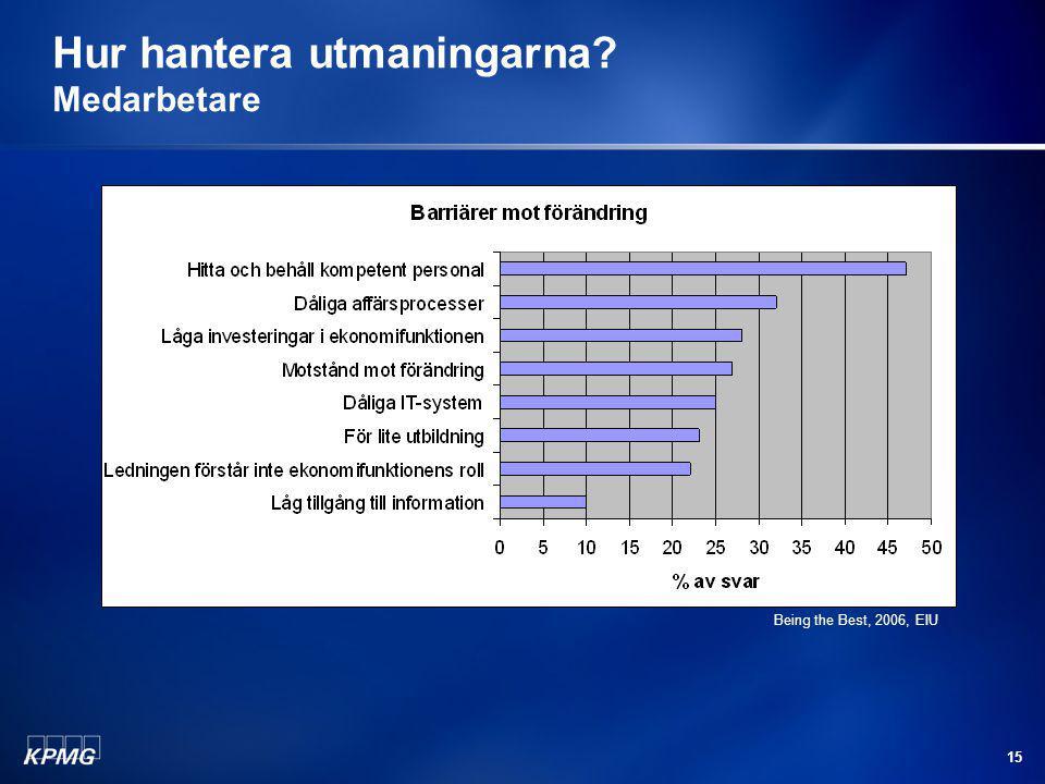 15 Hur hantera utmaningarna? Medarbetare Being the Best, 2006, EIU