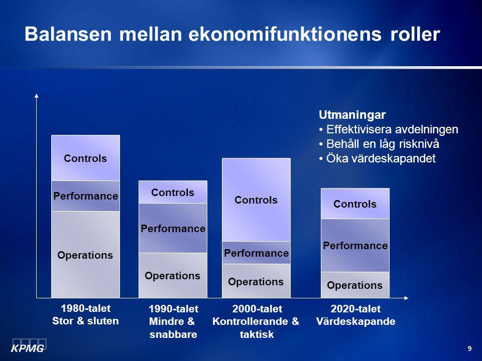 9 Balansen mellan ekonomifunktionens roller Operations Performance Controls Operations Performance Controls Operations Performance Controls Operations