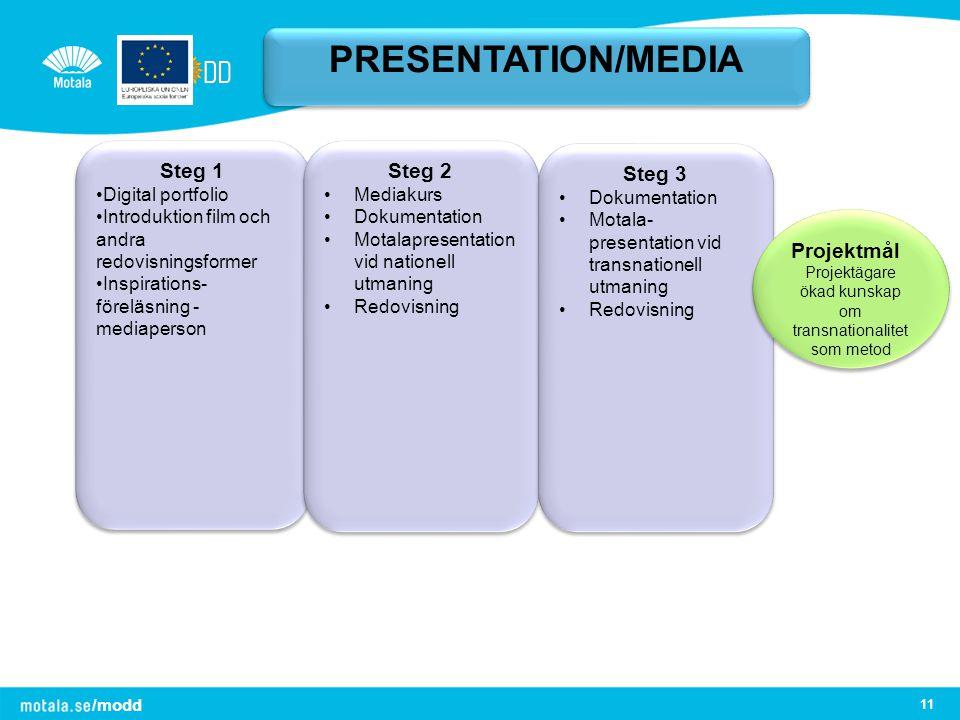 /modd 11 PRESENTATION/MEDIA Steg 1 Digital portfolio Introduktion film och andra redovisningsformer Inspirations- föreläsning - mediaperson Steg 1 Dig