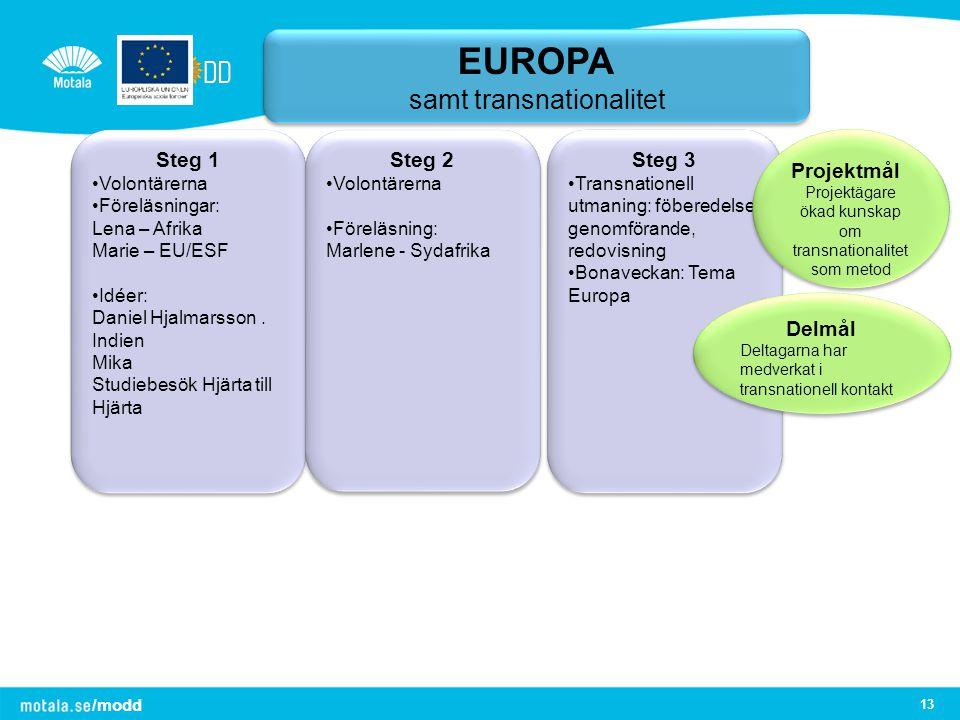 /modd 13 EUROPA samt transnationalitet EUROPA samt transnationalitet Steg 1 Volontärerna Föreläsningar: Lena – Afrika Marie – EU/ESF Idéer: Daniel Hja