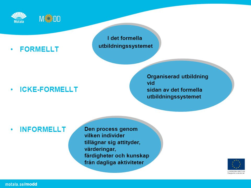 /modd FORMELLT ICKE-FORMELLT INFORMELLT I det formella utbildningssystemet I det formella utbildningssystemet Den process genom vilken individer tillä